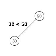 ABR 50-30