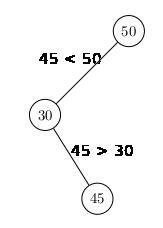 ABR 50-30-45