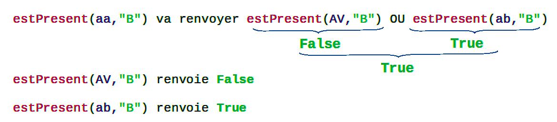 Correction question 12