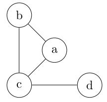 Matrice exemple pour la matrice d'adjacence