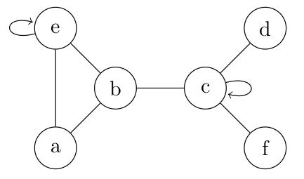 Graphe q8