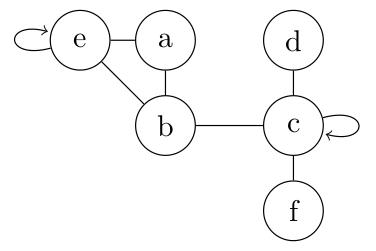 Graphe q9