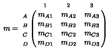 exemple de matrice