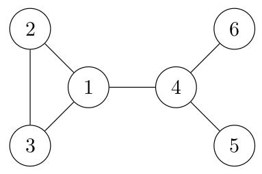 Graphe non orienté q6