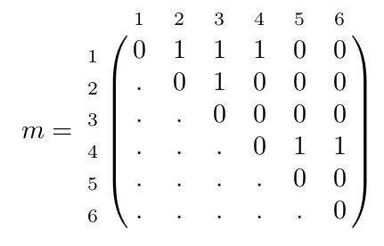 1/2 Matrice symétrique