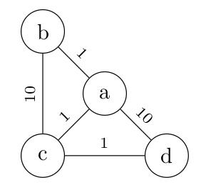 Système autonome sous OSPF