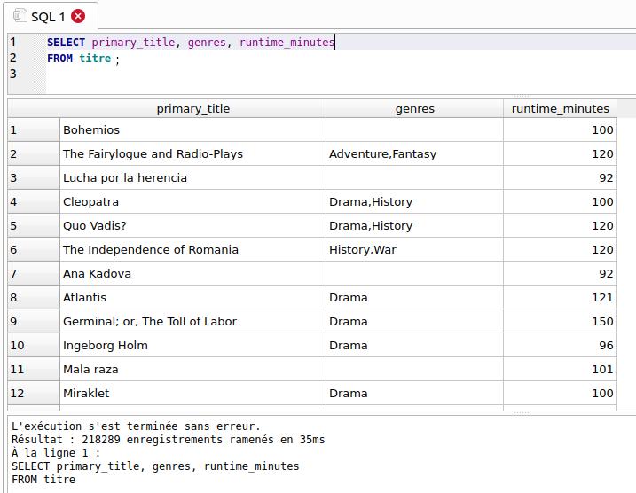 Résultat : table titre avec nom, genres et durée sélectionnés