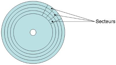 Un des disques d'un disque dur