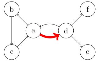exemple d'arc