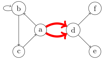 exemple de double arc