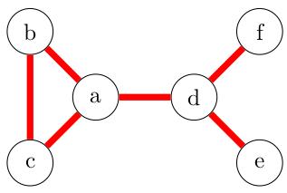 les arêtes d'un graphe