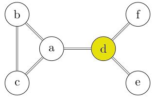 exemple de chemin simple dans un graphe non orienté