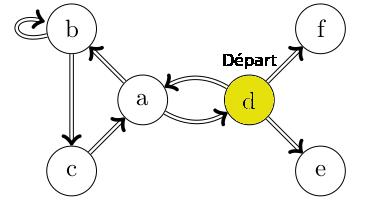 exemple de circuit
