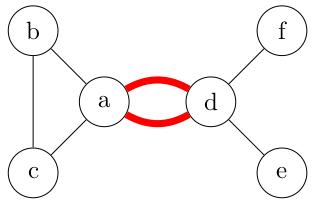 exemple de double liaison