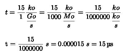 t=15/1000000=15µs